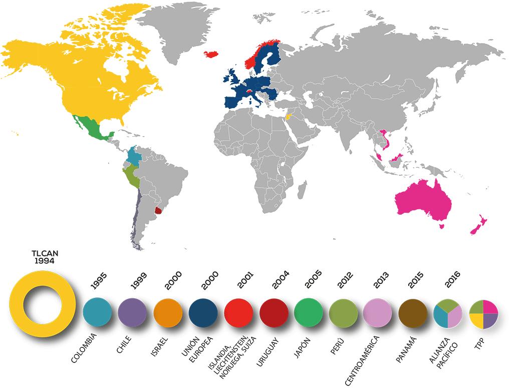 Mapa de acordos de comércio do México